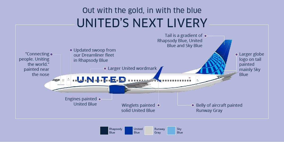 United's new livery graphic
